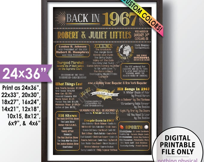 "Back in 1967 Poster, Anniversary Gift, Flashback to 1967 Anniversary Party Decorations, Custom PRINTABLE 24x36"" 1967 Anniversary Poster"
