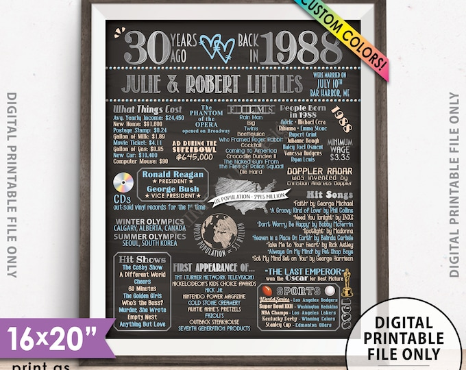 """30th Anniversary Gift, Flashback to 1988 Flashback 30 Years Married in 1988 Sign, Chalkboard Style PRINTABLE 8x10/16x20"""" Anniversary Poster"""