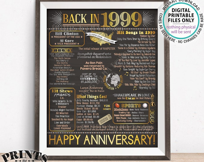 "1999 Anniversary Poster, Back in 1999 Anniversary Gift, Flashback to 1999 Party Decoration, PRINTABLE 16x20"" Sign <ID>"