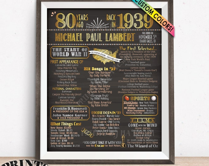 "80th Birthday Party, Remember 1939, Flashback to 1939 Poster, Custom Chalkboard Style PRINTABLE 8x10/16x20"" Back in 1939 80th B-day Sign"