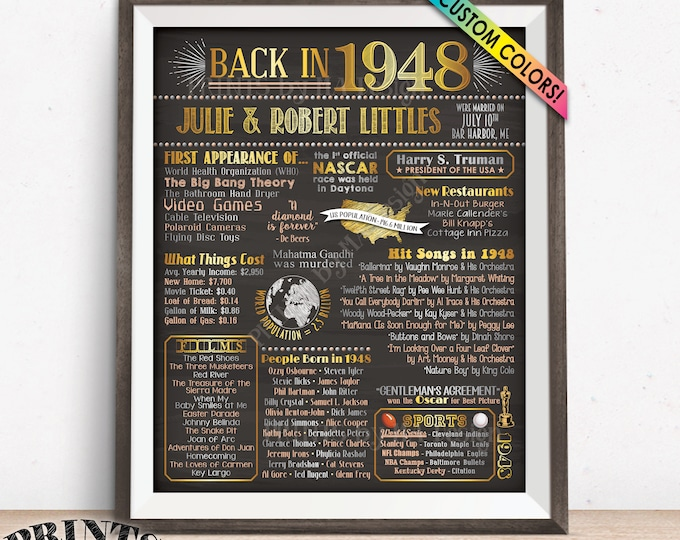 """Anniversary Gift, Back in 1948 Poster, Flashback to 1948 Anniversary Party Decorations, Custom PRINTABLE 8x10/16x20"""" Chalkboard Style Sign"""
