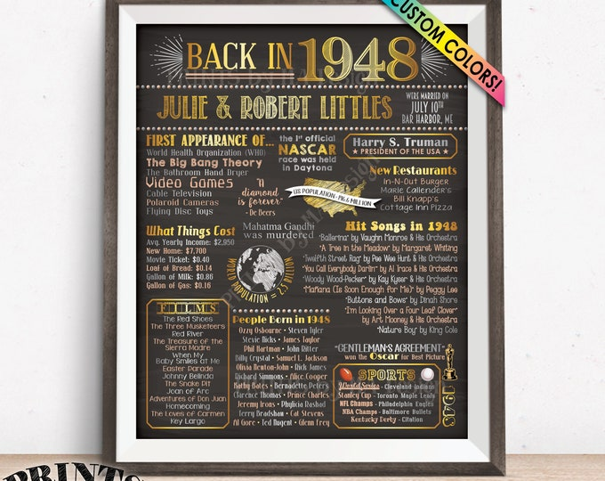 "Back in 1948 Poster Board, Flashback to 1948 Anniversary Party Decorations, Custom PRINTABLE 16x20"" Sign, Anniversary Gift"