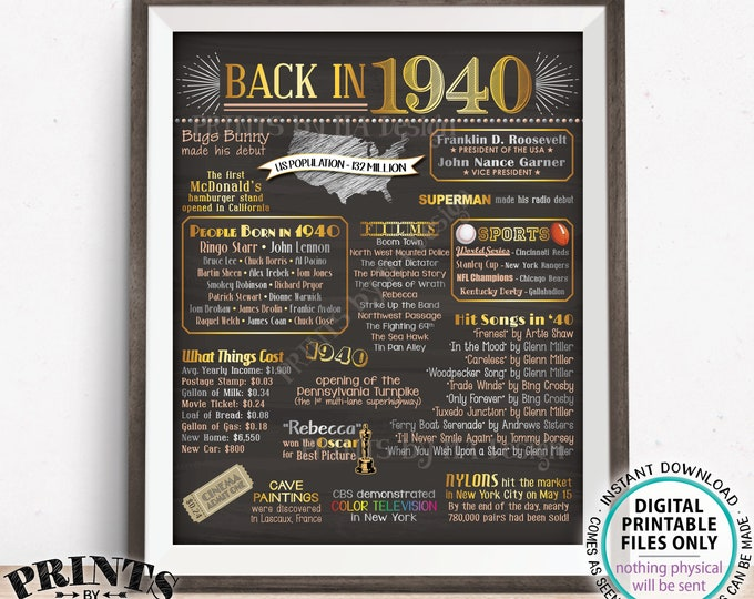 "Back in 1940 Poster Board, Flashback to 1940, Remember 1940, USA History from 1940, PRINTABLE 16x20"" 1940 Sign <ID>"