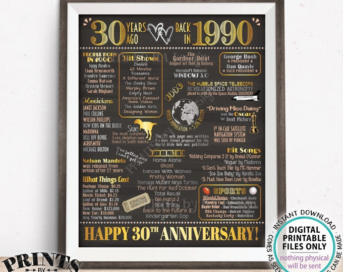 "30th Anniversary Poster Board, Back in 1990 Flashback 30 Years, Married in 1990 Anniversary Gift, PRINTABLE 16x20"" 1990 Sign <ID>"