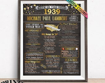 "1939 Birthday Poster Board, Back in 1939 Birthday Decoration, B-day Gift, Custom PRINTABLE 16x20"" Flashback Sign"