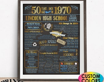 "50th High School Reunion Decoration, Back in the Year 1970 Poster Board, Class of 1970 Graduated 50 Years Ago, Custom PRINTABLE 16x20"" Sign"