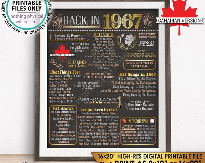 "CANADIAN 1967 Flashback to 1967 History Back in 1967, Birthday Anniversary Reunion Retirement, PRINTABLE 16x20"" Sign <ID>"