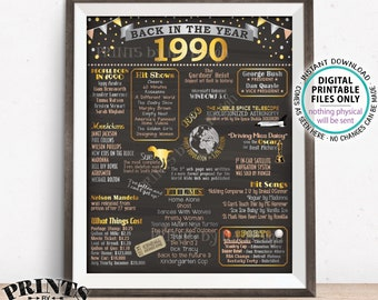 """Back in 1990 Poster Board, Flashback to 1990, Remember 1990, USA History from 1990, PRINTABLE 16x20"""" Sign <ID>"""
