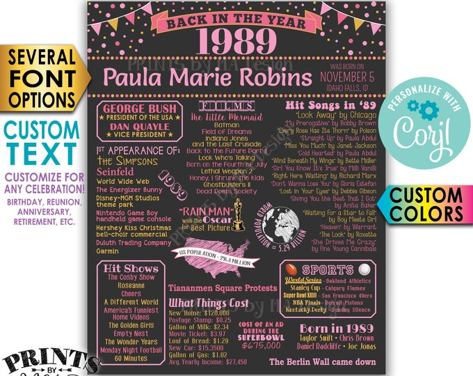 "Back in 1989 Poster, Birthday Anniversary Reunion, Custom PRINTABLE 16x20"" 1989 Flashback Sign <Edit Yourself with Corjl>"