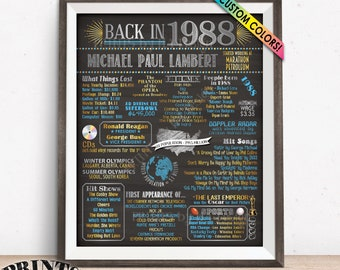 """Back in 1988 Poster, Flashback to 1988 Retirement Party Decor, Custom PRINTABLE 16x20"""" '88 Retirement Party Decoration"""