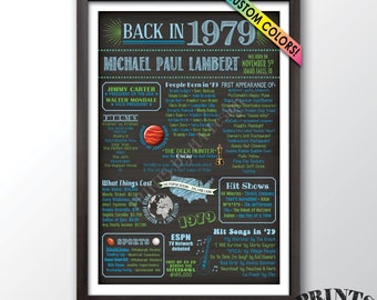 "1979 Birthday Flashback Poster, Back in 1979 Birthday Gift, 1979 Birthday Decorations, PRINTABLE 24x36"" 1979 Bday Poster"