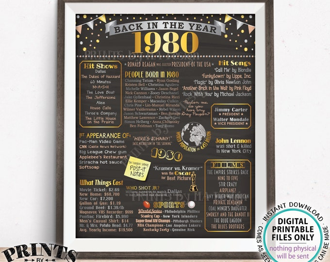 "Back in the Year 1980 Flashback Poster, 1980 USA History, PRINTABLE 16x20"" Sign, Back in 1980 Birthday Anniversary Reunion Retirement <ID>"