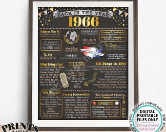 """Back in 1966 Poster Board, Flashback to 1966, Remember the Year 1966, USA History from 1966, PRINTABLE 16x20"""" Sign <ID>"""