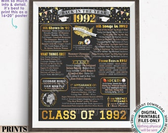 """Class of 1992 Reunion Decoration, Back in the Year 1992 Poster Board, Flashback to 1992 High School Reunion, PRINTABLE 16x20"""" Sign <ID>"""
