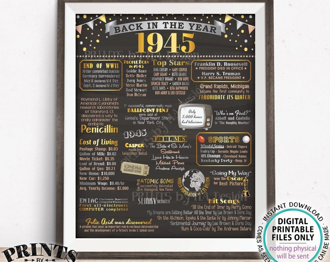 "Back in the Year 1945 Poster Board, Remember 1945 Sign, Flashback to 1945 USA History from 1945, PRINTABLE 16x20"" Sign <ID>"