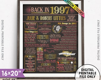 "Anniversary Gift, Back in 1997 Poster, Flashback to 1997 Anniversary Party Decorations, Custom PRINTABLE 8x10/16x20"" Chalkboard Style Sign"