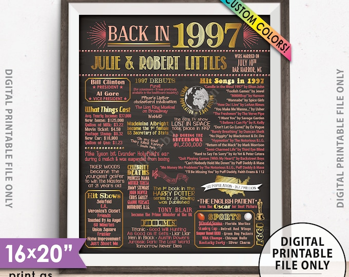 "Anniversary Gift, Back in 1997 Poster, Flashback to 1997 Anniversary Party Decorations, Custom PRINTABLE 16x20"" Sign"