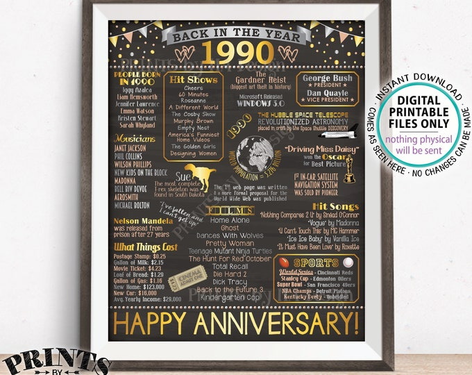"Back in 1990 Anniversary Poster Board, Flashback to 1990 Anniversary Decoration, Gift, Custom PRINTABLE 16x20"" Sign"