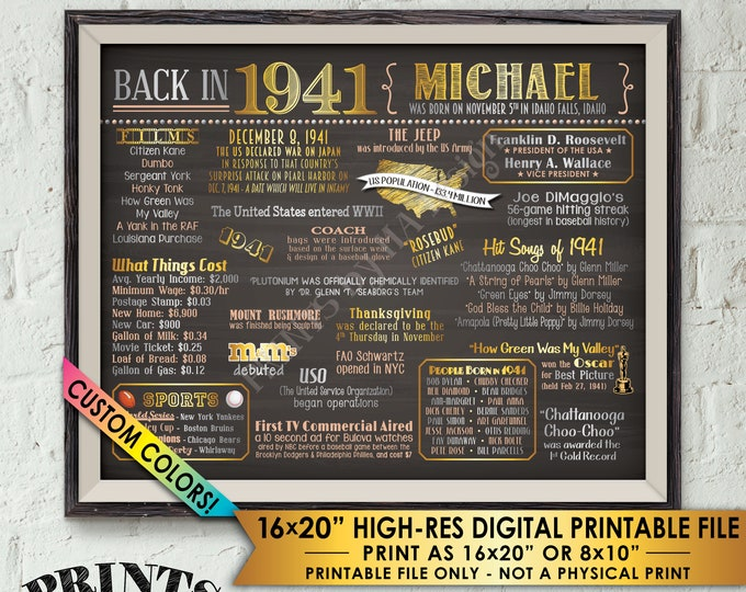 """1941 Birthday Flashback Poster, Remember 1941 Birthday Party Poster, Custom PRINTABLE 16x20"""" Back in 1941 B-day Sign"""