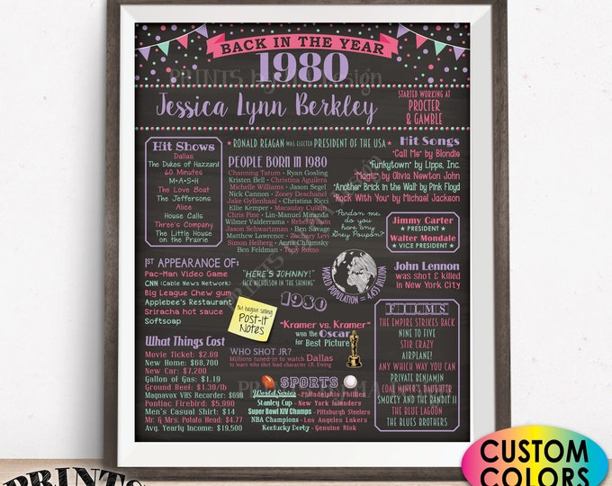 """Back in the Year 1980 Retirement Party Sign, Flashback to 1980 Poster Board, Custom PRINTABLE 16x20"""" Retirement Party Decoration"""