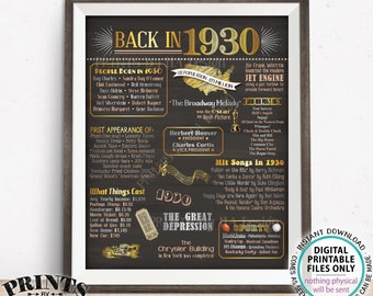 "Back in 1930 Poster Board, Flashback to 1930, Remember 1930, USA History from 1930, PRINTABLE 16x20"" 1930 Sign <ID>"