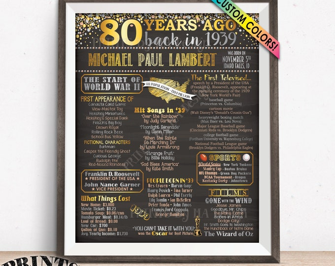 """80th Birthday Party, Flashback to 1939 Poster, Back in 1939, Remember 1939, Custom PRINTABLE 16x20"""" 80th B-day Sign"""
