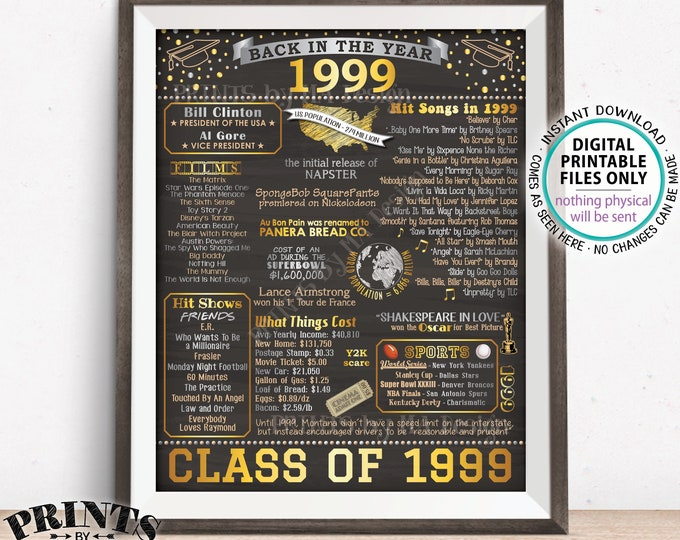 "Class of 1999 Poster, Flashback to 1999 Reunion, Back in 1999 Graduating Class Decoration, PRINTABLE 16x20"" Sign <ID>"