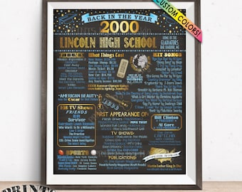 """Back in 2000 Poster Board, Class of 2000 Reunion Decoration, Flashback to 2000 Graduating Class, Custom PRINTABLE 16x20"""" Sign"""