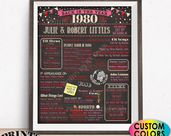 "Back in the Year 1980 Anniversary Flashback Poster, 1980 Anniversary Decoration, Custom PRINTABLE 16x20"" 1980 Sign, Anniversary Gift"