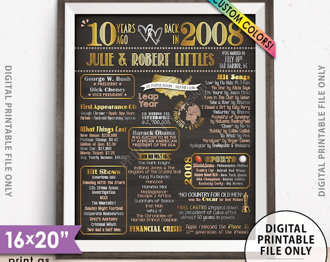 """10th Anniversary Gift, Flashback to 2008 Flashback 10 Years Married in 2008 Anniversary Poster, Chalkboard Style PRINTABLE 8x10/16x20"""" Sign"""