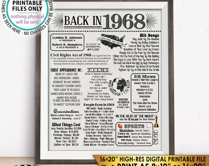 "1968 Flashback to 1968 Poster, Back in 1968 Birthday Anniversary Reunion Retirement, Textured Paper Style PRINTABLE 16x20"" Sign <ID>"