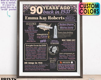 """90th Birthday Poster Board, Back in 1931 Flashback 90 Years Ago B-day Gift, Custom PRINTABLE 16x20"""" Born in 1931 Sign"""