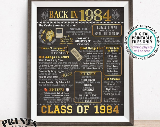 "Class of 1984 Reunion, Flashback to 1984 Poster, Back in 1984 Graduating Class Decoration, PRINTABLE 16x20"" Sign <ID>"