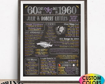 "60th Anniversary Poster, Flashback to 1960 Anniversary Party Decor, Married in 1960, Custom PRINTABLE 16x20"" 1960 Sign"