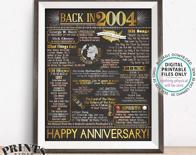 """Back in 2004 Anniversary Poster Board, Flashback to 2004 Anniversary Decor, Anniversary Gift, PRINTABLE 16x20"""" Sign <ID>"""