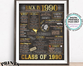 "Back in 1990 Sign, Class of 1990 Reunion Poster Board, Flashback to 1990 Graduating Class, PRINTABLE 16x20"" Decoration <ID>"