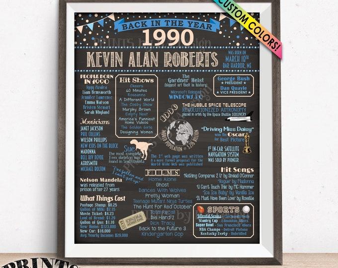 "Back in 1990 Birthday Poster Board, Flashback to 1990 Birthday Decoration, B-day Gift, Custom PRINTABLE 16x20"" Sign"