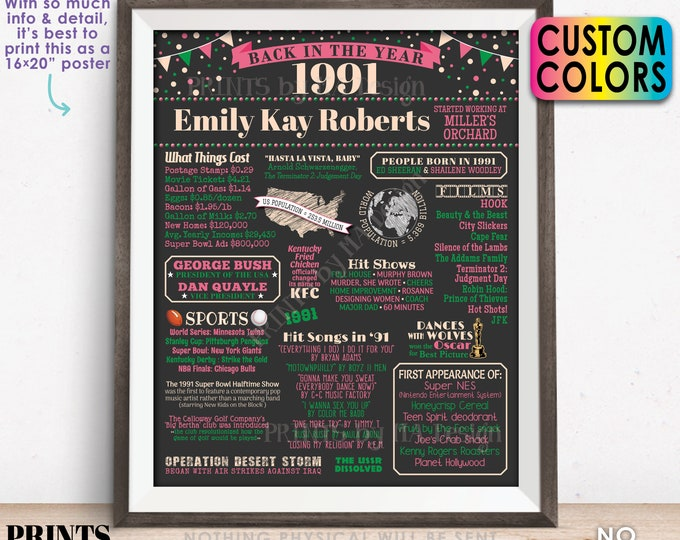 """Back in the Year 1991 Retirement Party Sign, Flashback to 1991 Poster Board, Custom PRINTABLE 16x20"""" Retirement Party Decoration"""