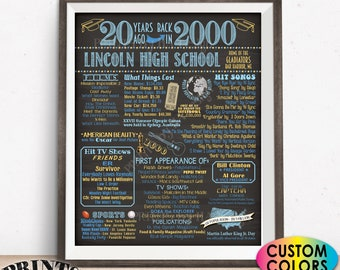 "20th High School Reunion Decoration, Back in the Year 2000 Poster Board, Class of 2000 Graduated 20 Years Ago, Custom PRINTABLE 16x20"" Sign"