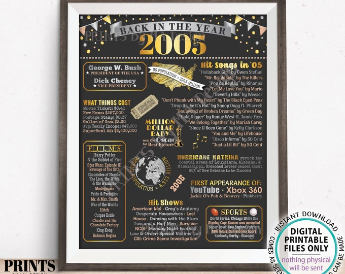 """Back in the Year 2005 Poster Board, Remember 2005 Sign, Flashback to 2005 USA History from 2005, PRINTABLE 16x20"""" Sign <ID>"""