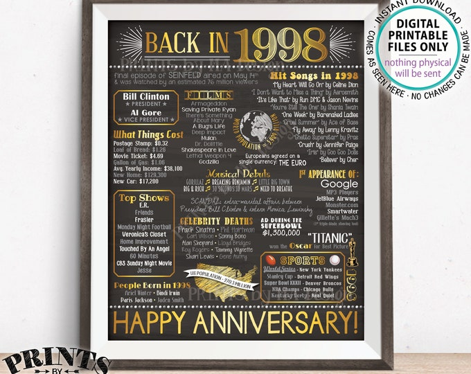 "1998 Anniversary Poster, Back in 1998 Anniversary Gift, Flashback to 1998 Party Decoration, PRINTABLE 16x20"" Sign <ID>"
