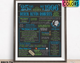 """25th Birthday Poster Board, Back in 1996 Flashback 25 Years Ago B-day Gift, Custom PRINTABLE 16x20"""" Born in 1996 Sign"""