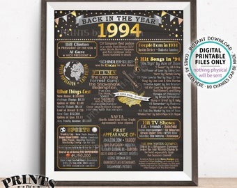 "Back in 1994 Poster Board, Flashback to 1994, Remember 1994, USA History 1994, PRINTABLE 16x20"" Sign <ID>"