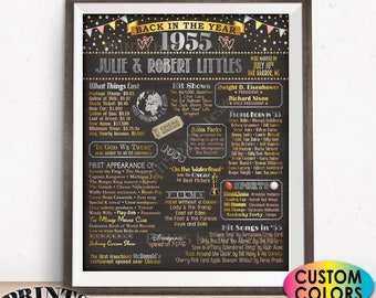 """Back in the Year 1955 Anniversary Sign, 1955 Anniversary Party Decoration, Gift, Custom PRINTABLE 16x20"""" Flashback Poster Board"""