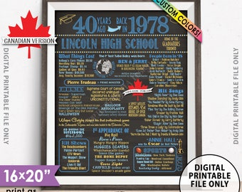 "Class of 1978 40th Reunion Back in 1978 in CANADA 1978 Flashback 40 Years Ago, Custom Chalkboard Style PRINTABLE 8x10/16x20"" 1978 Poster"