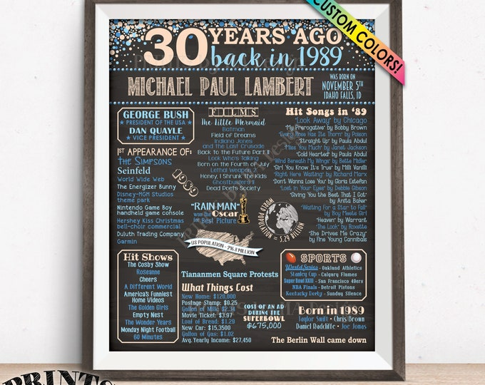 "30th Birthday Gift 1989 Birthday Poster, Flashback 30 Years Ago Back in 1989, Custom PRINTABLE 16x20"" 1989 Bday Poster"