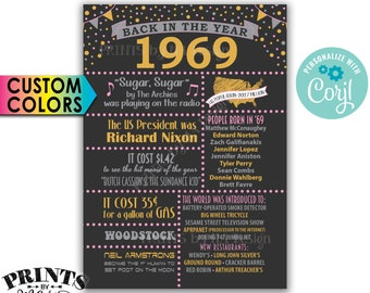 "Back in 1969 Flashback Card or Sign, Remember 1969, Birthday Anniversary Reunion, PRINTABLE 5x7"" Sign <Edit Colors Yourself with Corjl>"