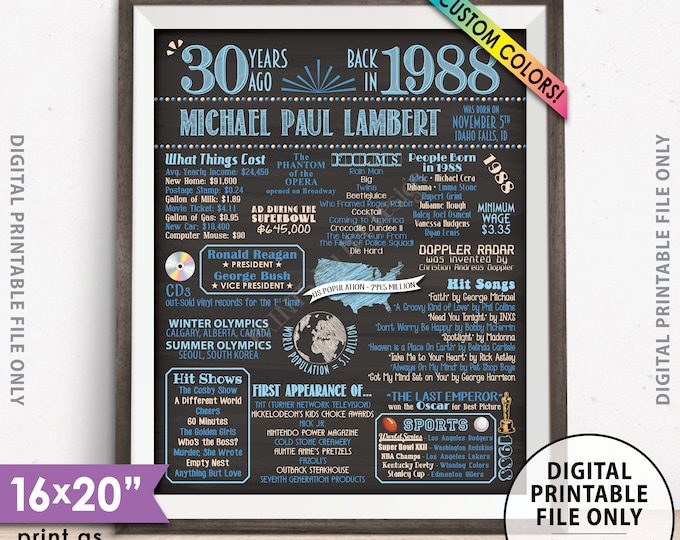 """1988 Birthday Poster, Back in 1988 Flashback 30 Years Ago, 30th Birthday Gift 1988 Bday, Chalkboard Style PRINTABLE 8x10/16x20"""" 1988 Poster"""