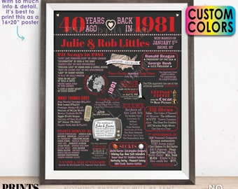"""40th Anniversary Poster Board, Back in 1981 Flashback 40 Years, Married in 1981 Anniversary Gift, Custom PRINTABLE 16x20"""" 1981 Sign"""