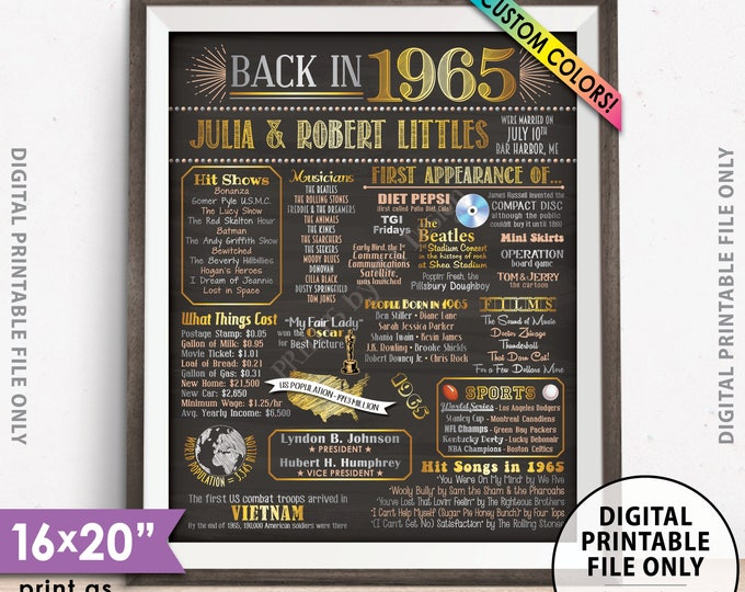 """Back in 1965 Poster, Anniversary Gift, Flashback to 1965 Anniversary Party Decorations, Custom PRINTABLE 16x20"""" Sign"""